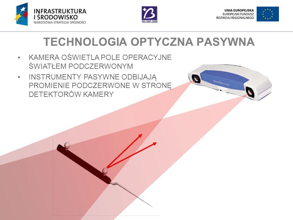 TECHNOLOGIA OPTYCZNA PASYWNA