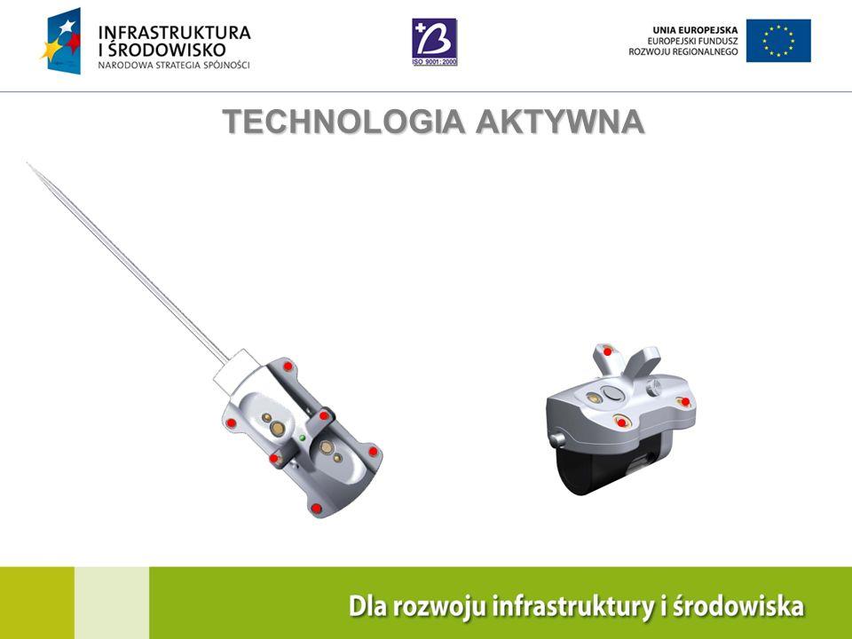 TECHNOLOGIA AKTYWNA