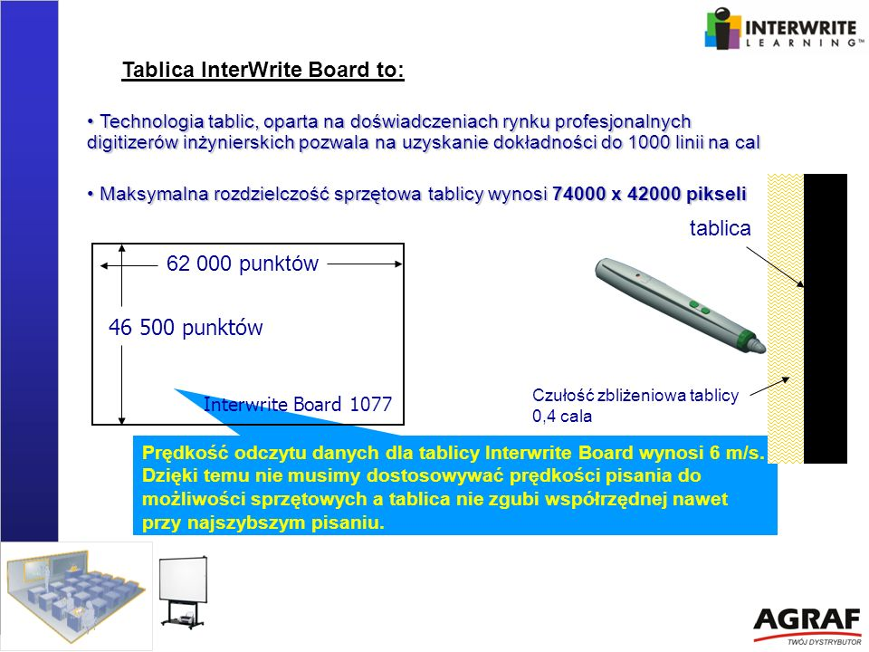 Tablica InterWrite Board to: