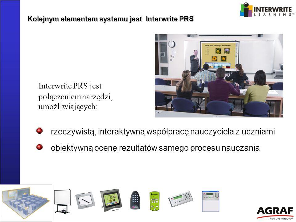 Interwrite PRS jest połączeniem narzędzi, umożliwiających: