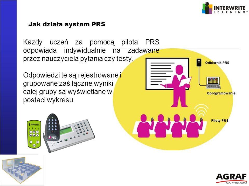Jak działa system PRS Każdy uczeń za pomocą pilota PRS odpowiada indywidualnie na zadawane przez nauczyciela pytania czy testy.