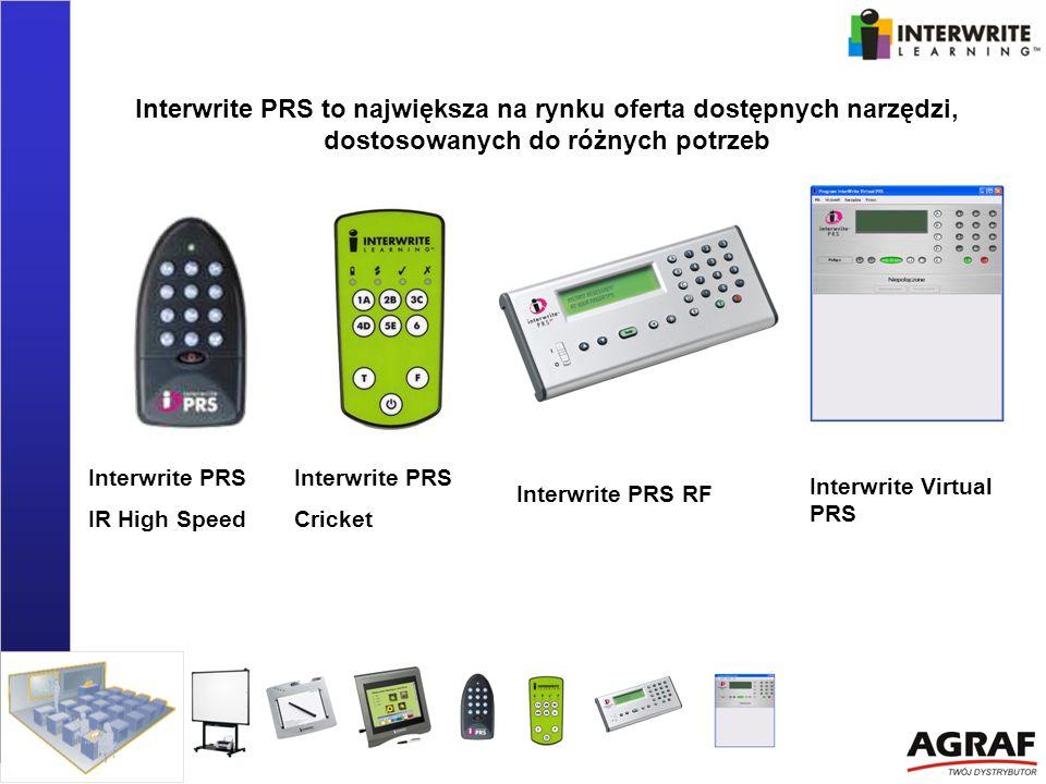 Interwrite PRS to największa na rynku oferta dostępnych narzędzi, dostosowanych do różnych potrzeb