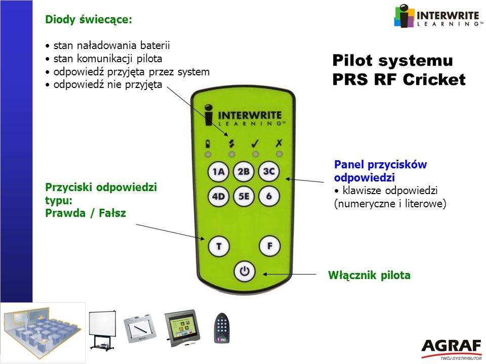 Pilot systemu PRS RF Cricket Diody świecące: stan naładowania baterii