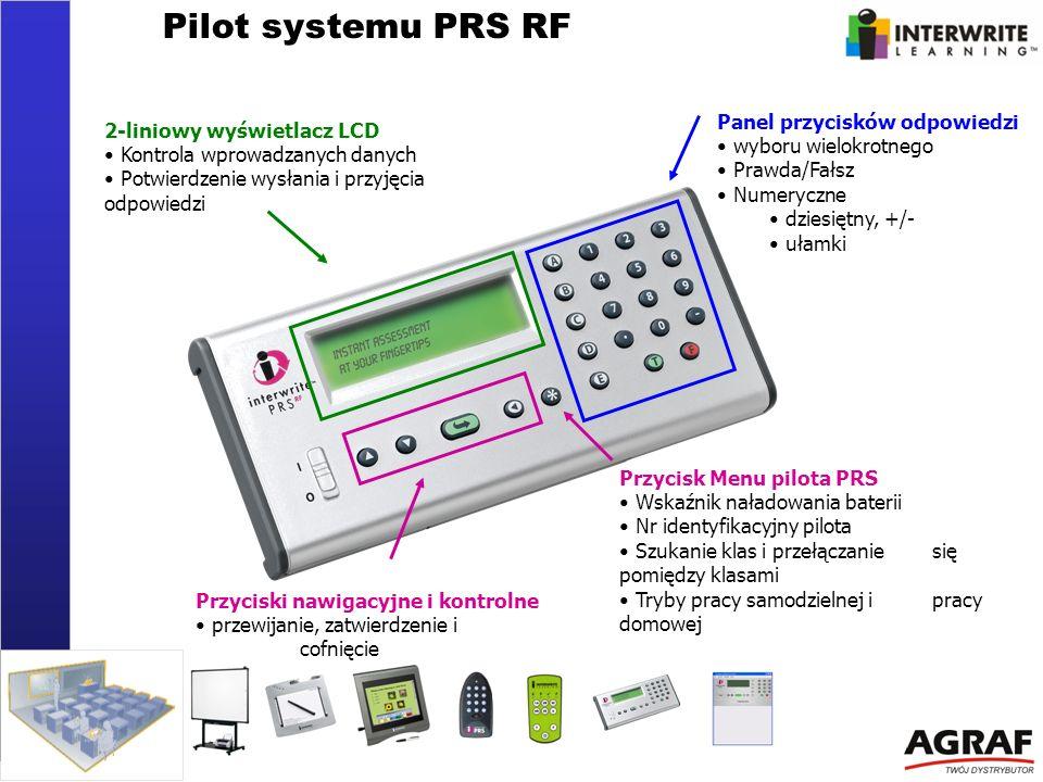 Pilot systemu PRS RF Panel przycisków odpowiedzi