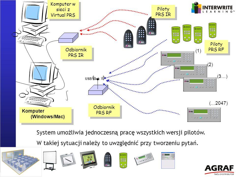 Komputer w sieci z Virtual PRS