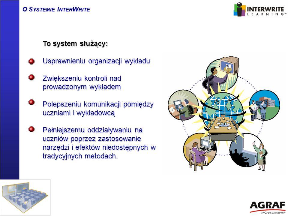 Usprawnieniu organizacji wykładu
