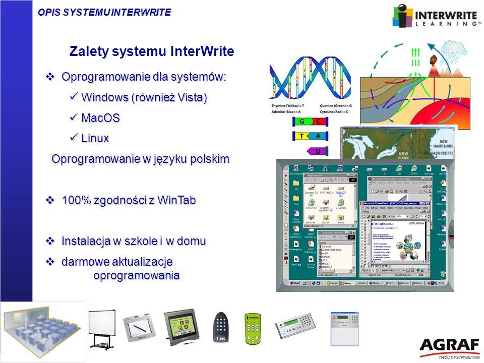 Zalety systemu InterWrite