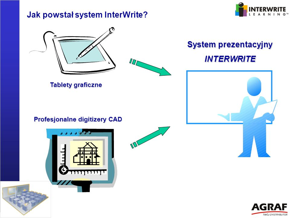 System prezentacyjny INTERWRITE