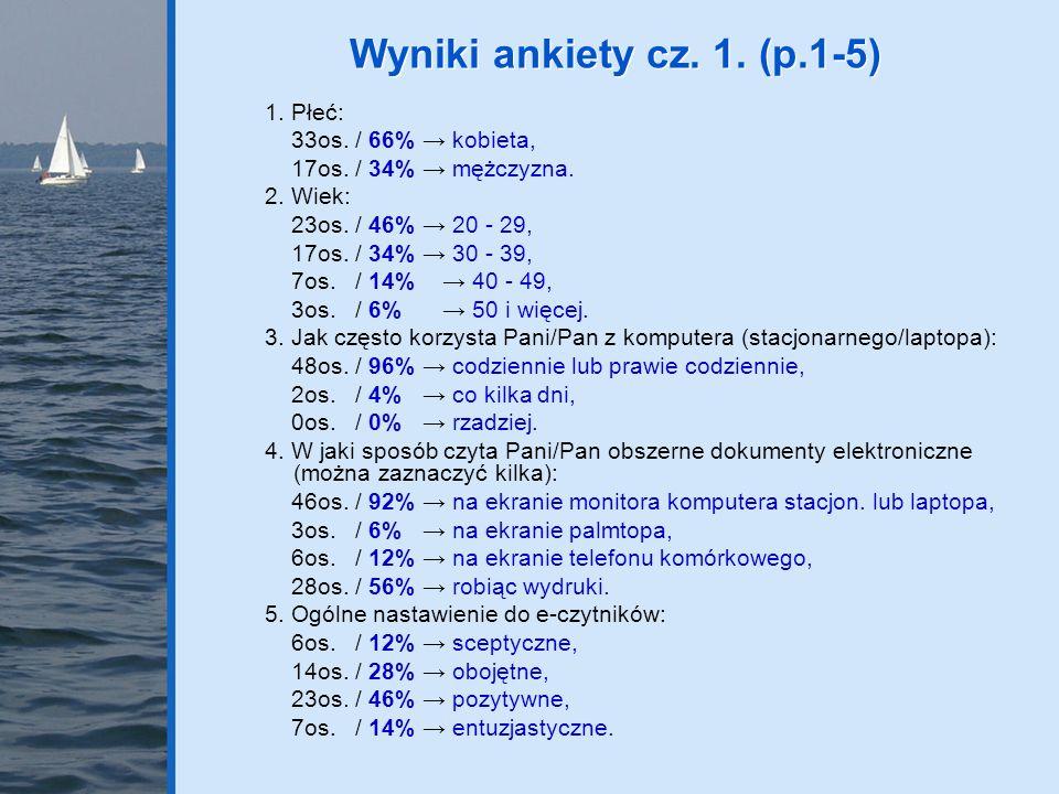 Wyniki ankiety cz. 1. (p.1-5) 1. Płeć: 33os. / 66% → kobieta,