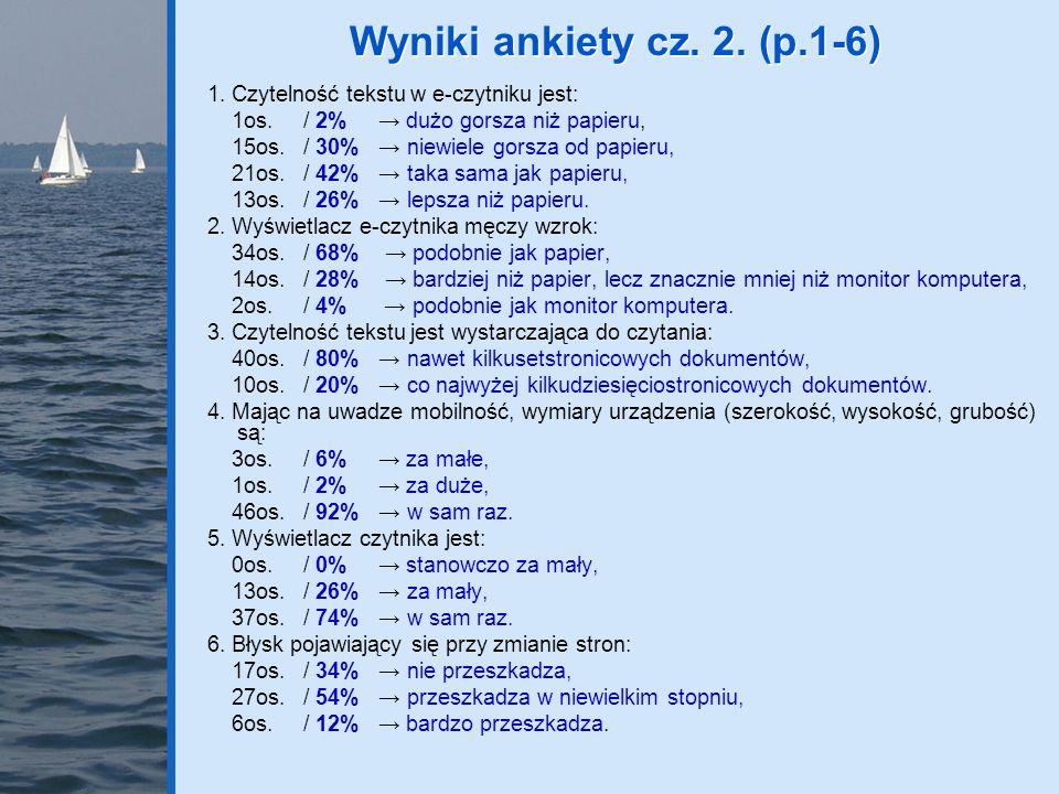 Wyniki ankiety cz. 2. (p.1-6) 1. Czytelność tekstu w e-czytniku jest: