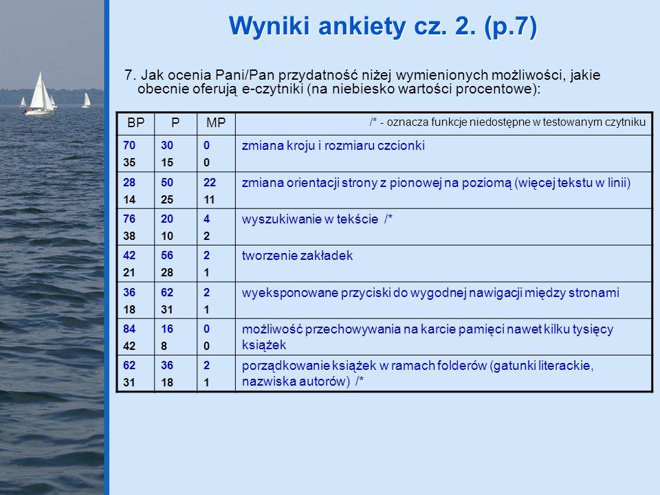Wyniki ankiety cz. 2. (p.7)