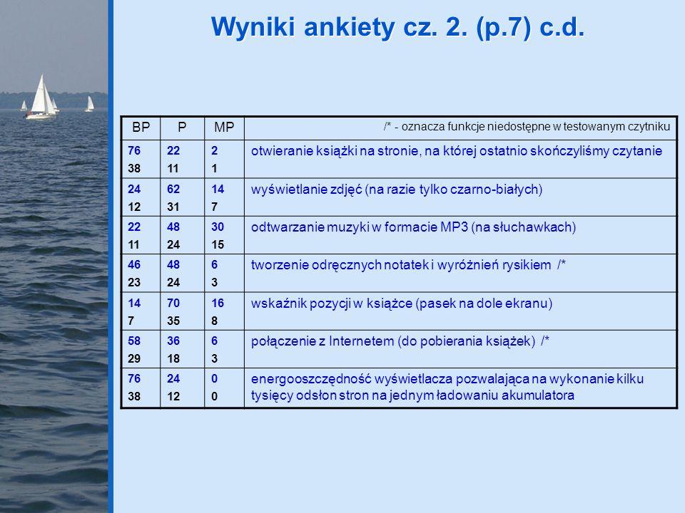 Wyniki ankiety cz. 2. (p.7) c.d.