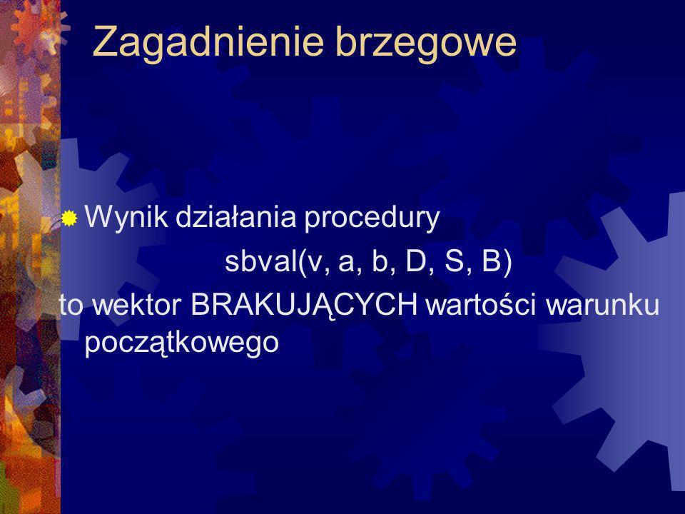 Zagadnienie brzegowe Wynik działania procedury sbval(v, a, b, D, S, B)