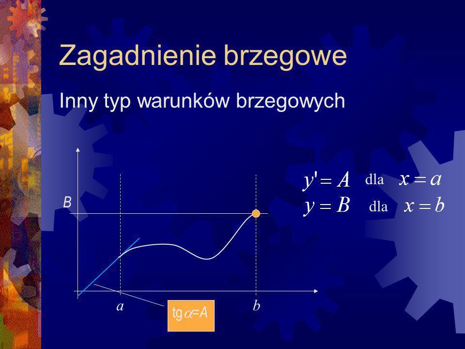 Zagadnienie brzegowe Inny typ warunków brzegowych a b dla B dla tga=A