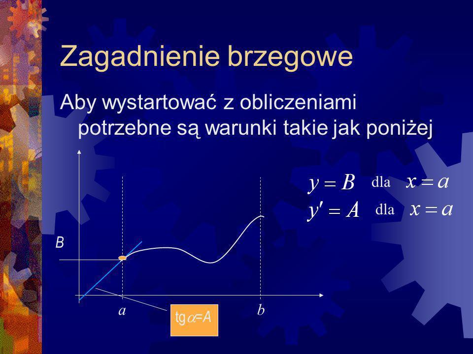 Zagadnienie brzegowe Aby wystartować z obliczeniami potrzebne są warunki takie jak poniżej. a. b.