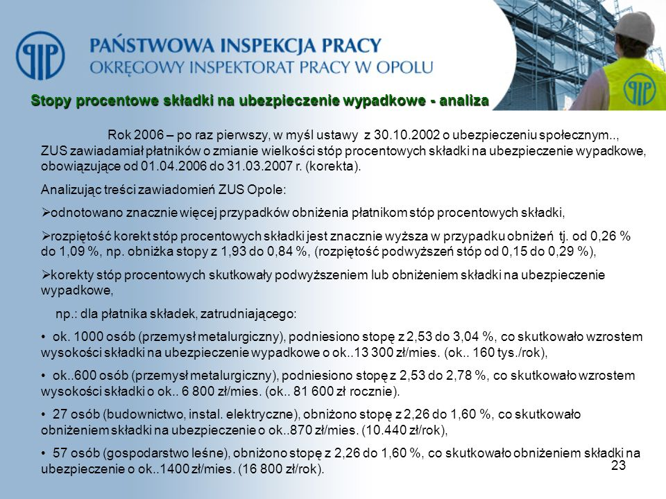 Stopy procentowe składki na ubezpieczenie wypadkowe - analiza