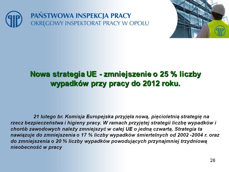 Nowa strategia UE - zmniejszenie o 25 % liczby wypadków przy pracy do 2012 roku.