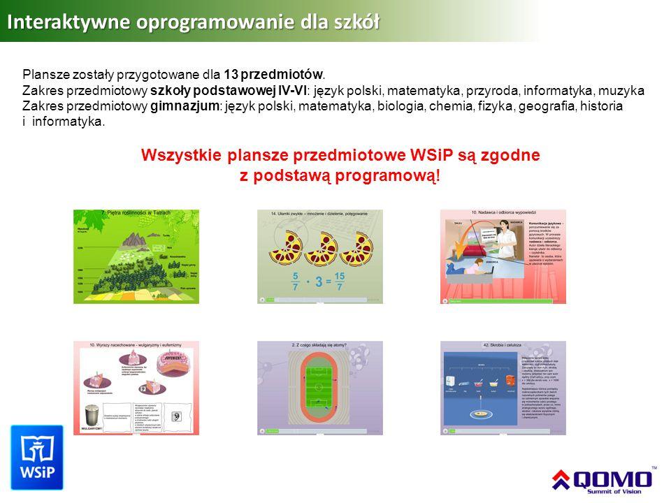 Wszystkie plansze przedmiotowe WSiP są zgodne z podstawą programową!