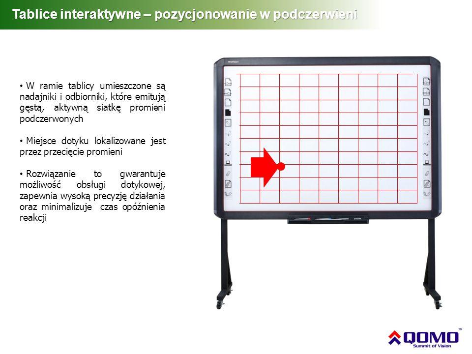 Tablice interaktywne – pozycjonowanie w podczerwieni
