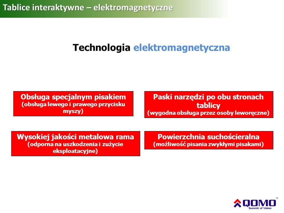 Tablice interaktywne – elektromagnetyczne