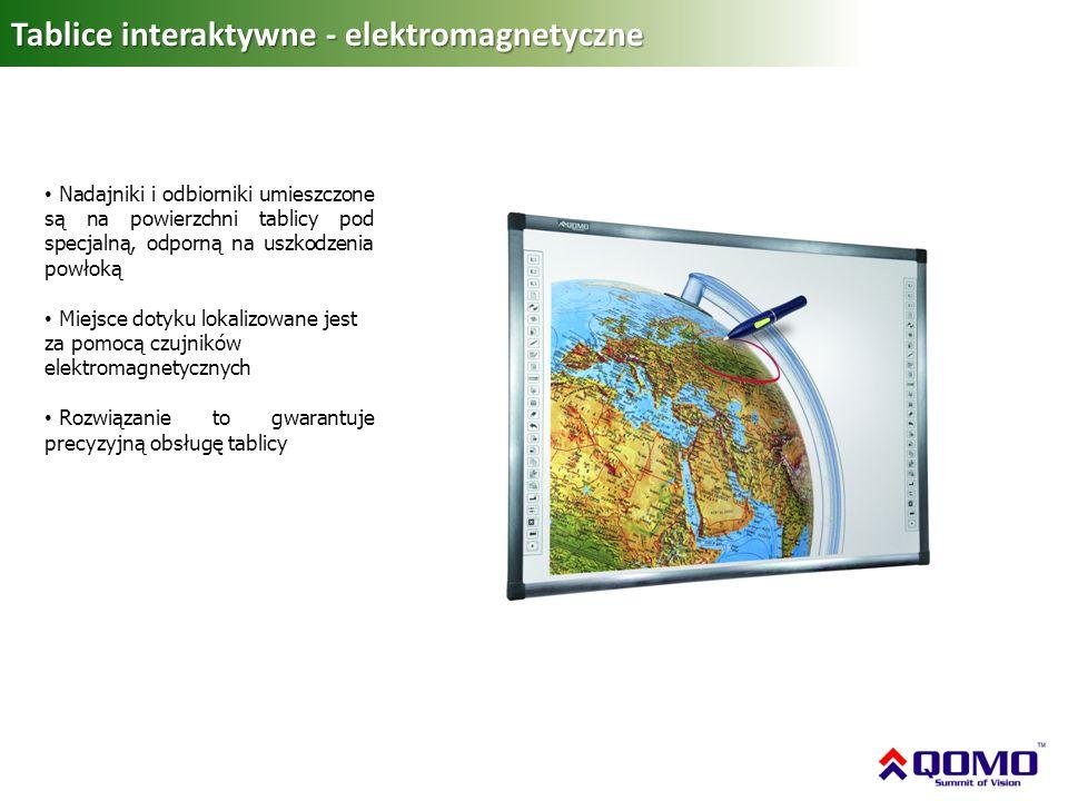Tablice interaktywne - elektromagnetyczne
