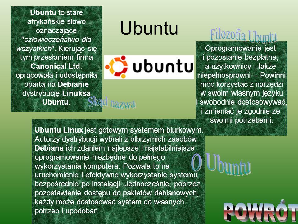 Ubuntu O Ubuntu POWRÓT Filozofia Ubuntu Skąd nazwa