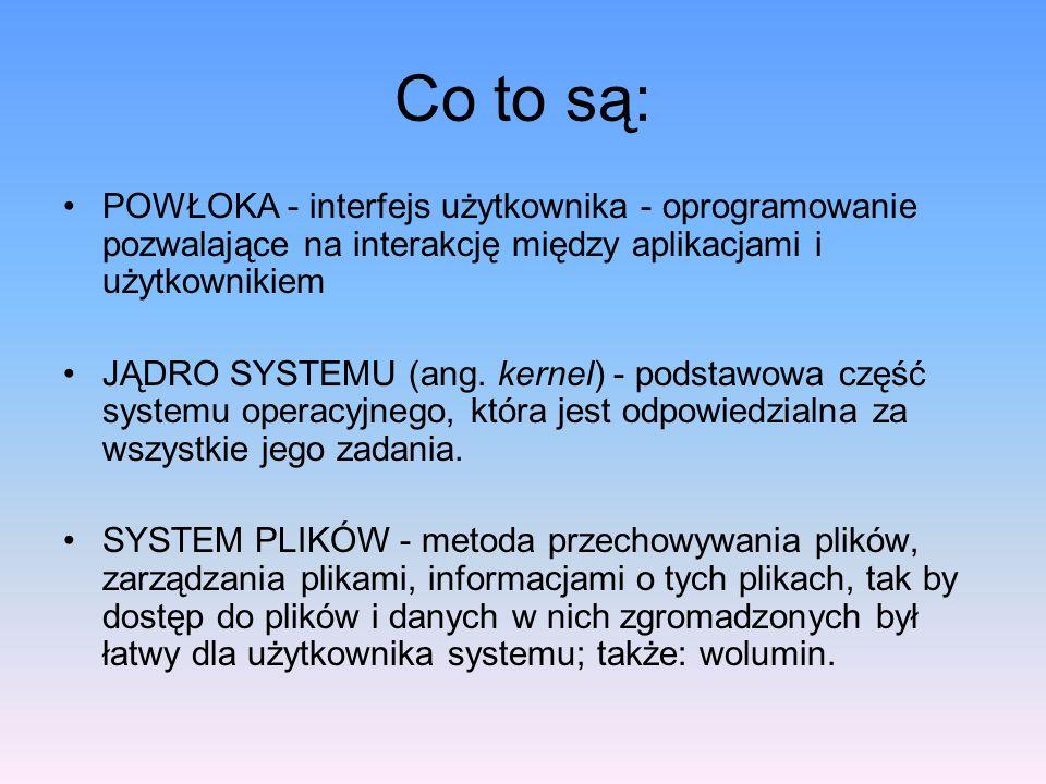 Co to są:POWŁOKA - interfejs użytkownika - oprogramowanie pozwalające na interakcję między aplikacjami i użytkownikiem.