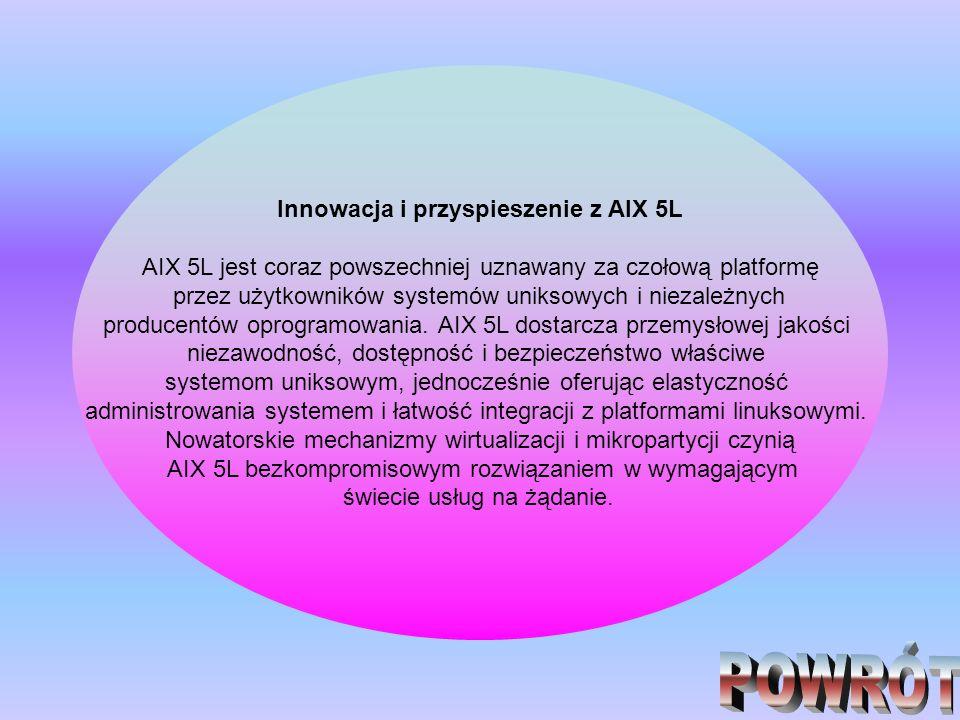 POWRÓT Innowacja i przyspieszenie z AIX 5L