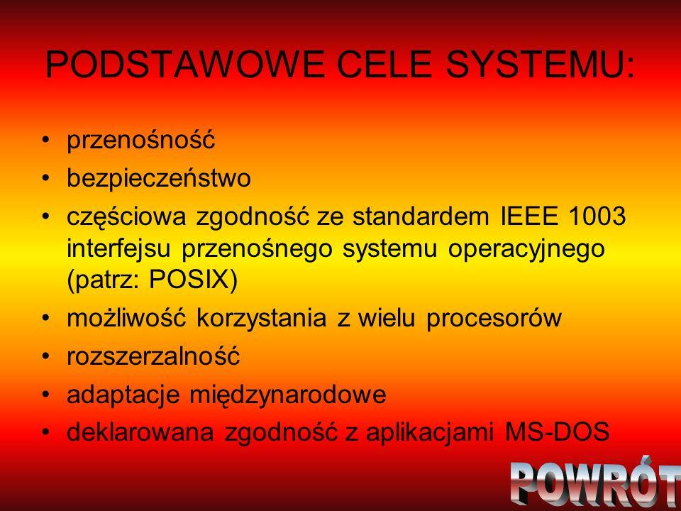 PODSTAWOWE CELE SYSTEMU: