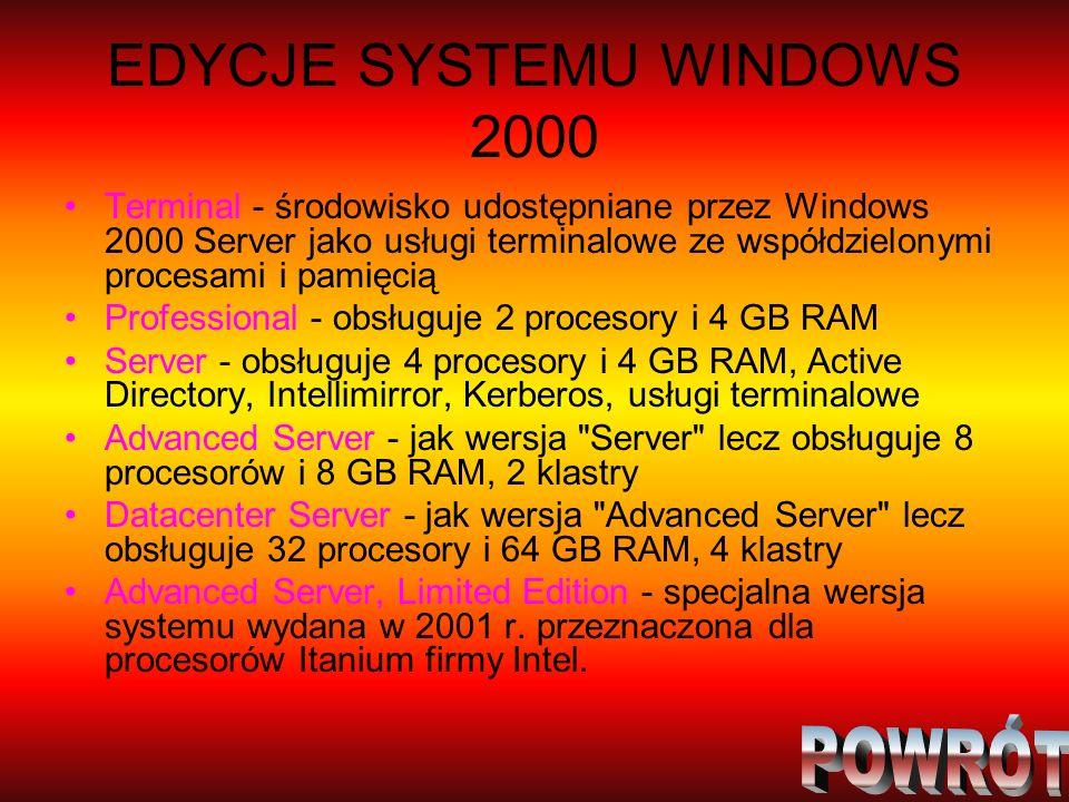 EDYCJE SYSTEMU WINDOWS 2000