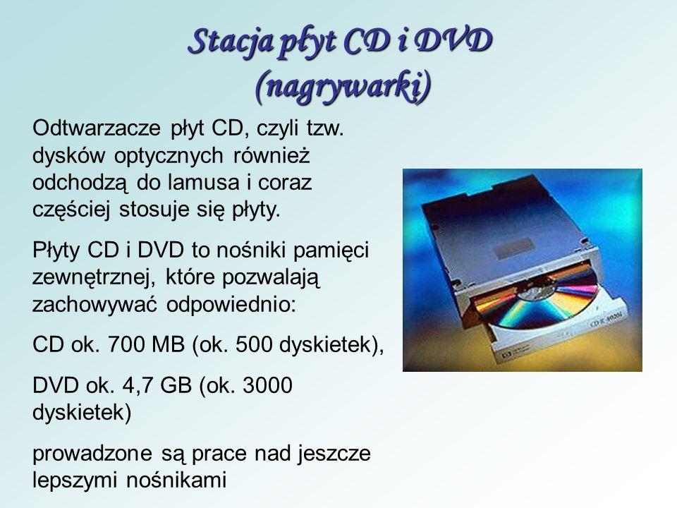 Stacja płyt CD i DVD (nagrywarki)