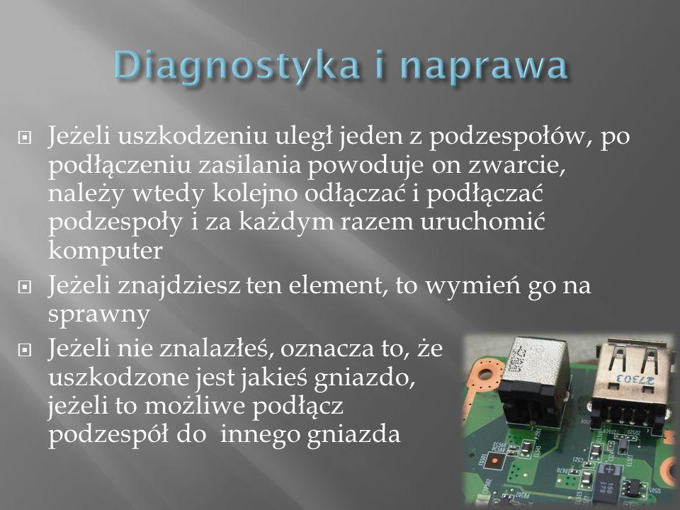 Diagnostyka i naprawa