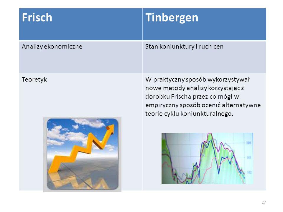 Frisch Tinbergen Analizy ekonomiczne Stan koniunktury i ruch cen