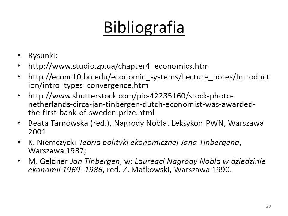 Bibliografia Rysunki: http://www.studio.zp.ua/chapter4_economics.htm