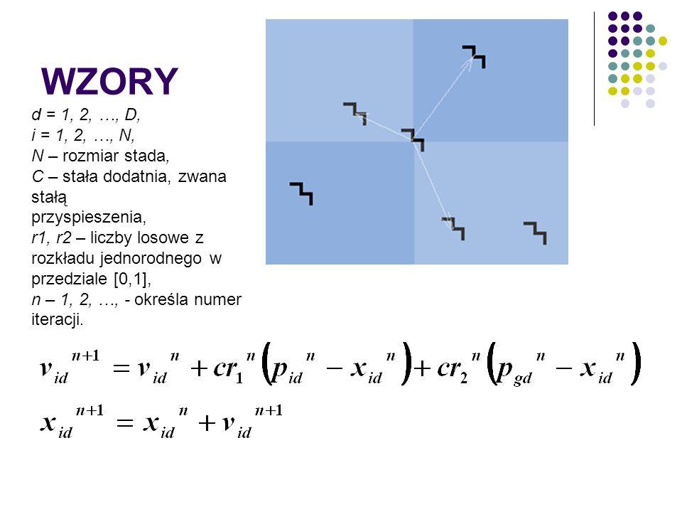 WZORY d = 1, 2, …, D, i = 1, 2, …, N, N – rozmiar stada,