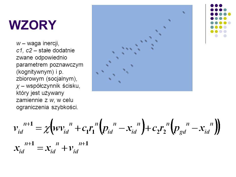 WZORY w – waga inercji, c1, c2 – stałe dodatnie zwane odpowiednio parametrem poznawczym (kognitywnym) i p. zbiorowym (socjalnym),