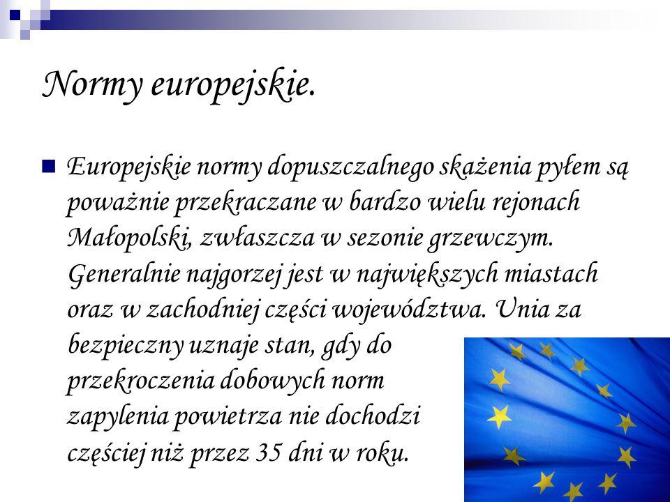Normy europejskie.