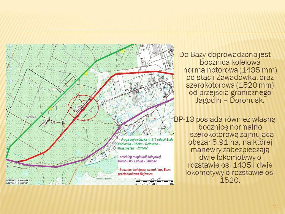 Do Bazy doprowadzona jest bocznica kolejowa normalnotorowa (1435 mm) od stacji Zawadówka, oraz szerokotorowa (1520 mm) od przejścia granicznego Jagodin – Dorohusk.