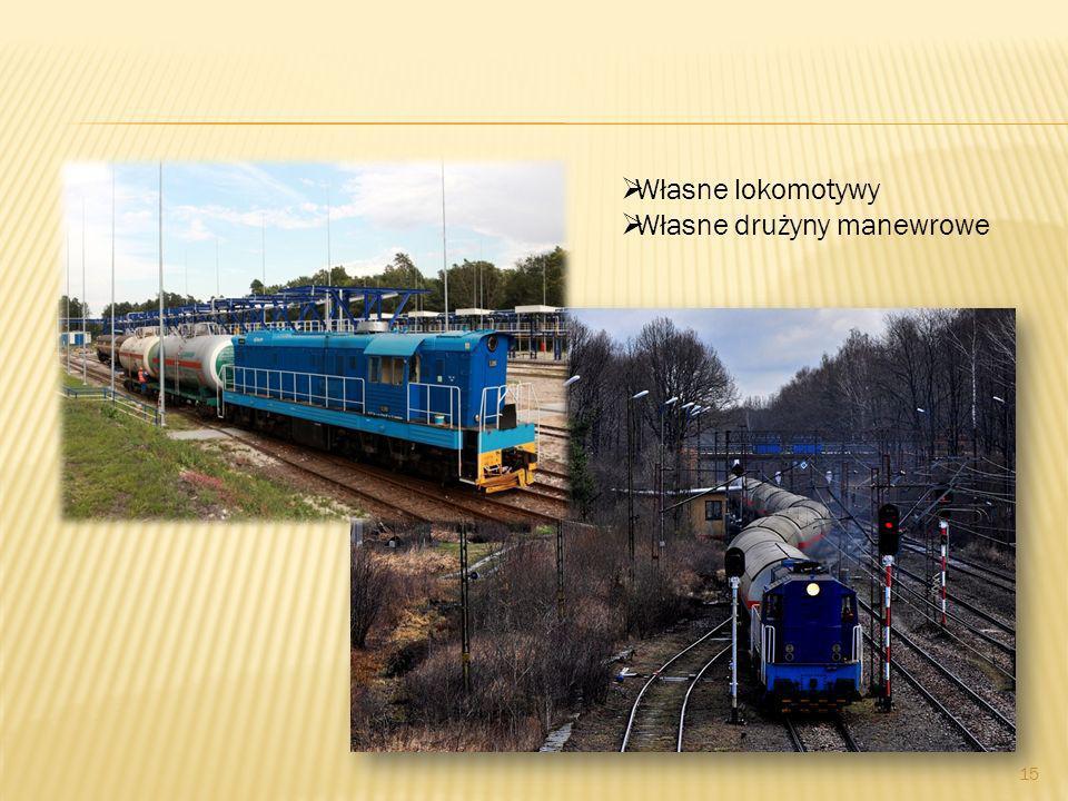 Własne lokomotywy Własne drużyny manewrowe