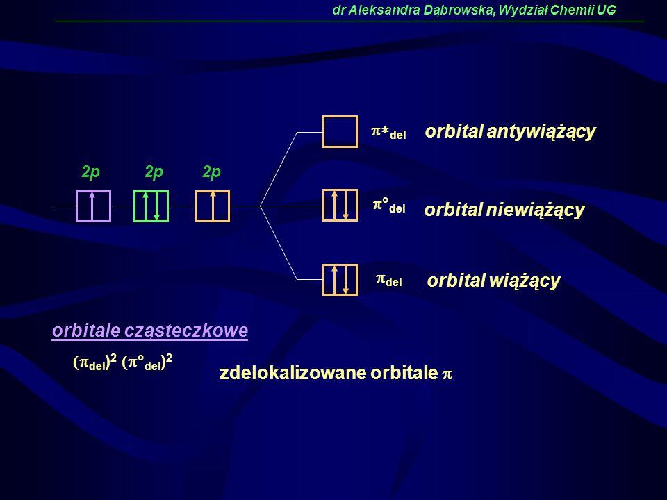 orbital antywiążący orbital niewiążący orbital wiążący