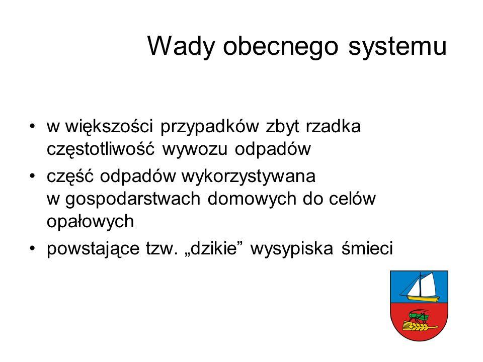 Wady obecnego systemu w większości przypadków zbyt rzadka częstotliwość wywozu odpadów.