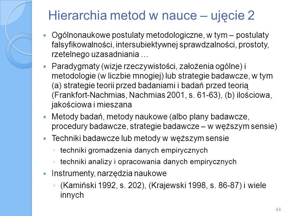 Hierarchia metod w nauce – ujęcie 2