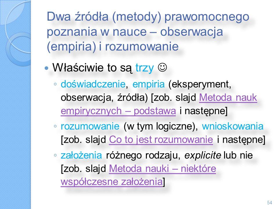 Dwa źródła (metody) prawomocnego poznania w nauce – obserwacja (empiria) i rozumowanie