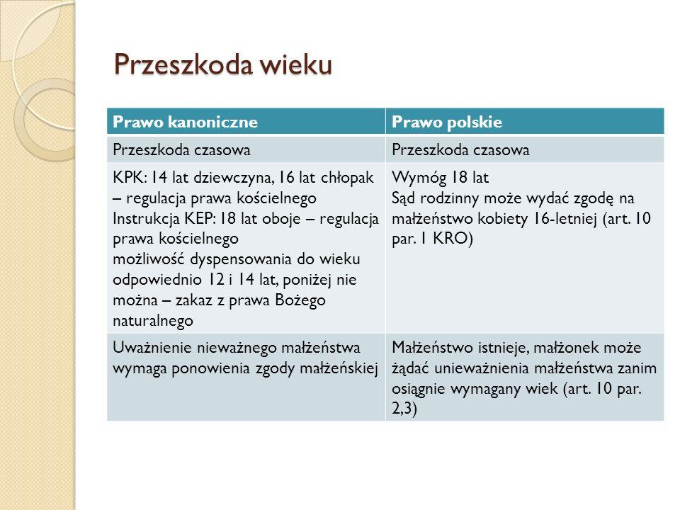 Przeszkoda wieku Prawo kanoniczne Prawo polskie Przeszkoda czasowa