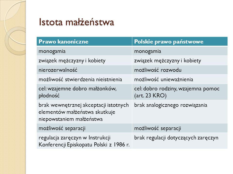 Istota małżeństwa Prawo kanoniczne Polskie prawo państwowe monogamia