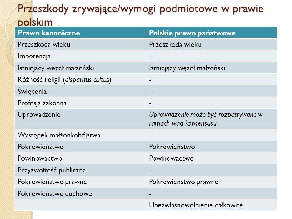 Przeszkody zrywające/wymogi podmiotowe w prawie polskim