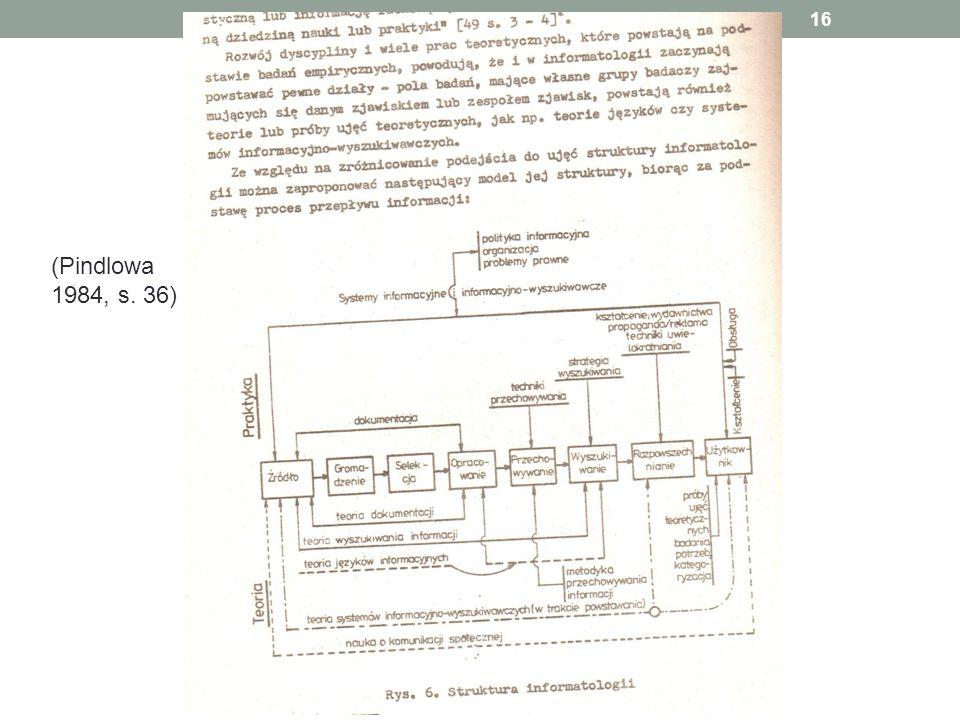 (Pindlowa 1984, s. 36)