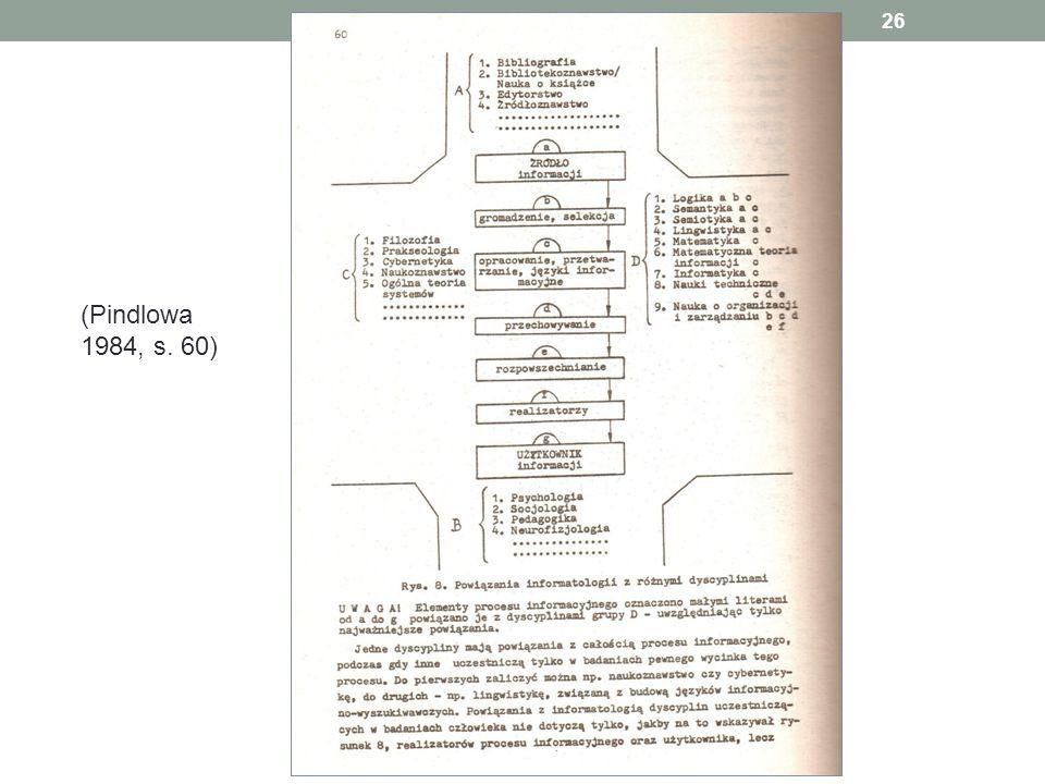 (Pindlowa 1984, s. 60)