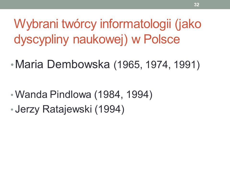 Wybrani twórcy informatologii (jako dyscypliny naukowej) w Polsce