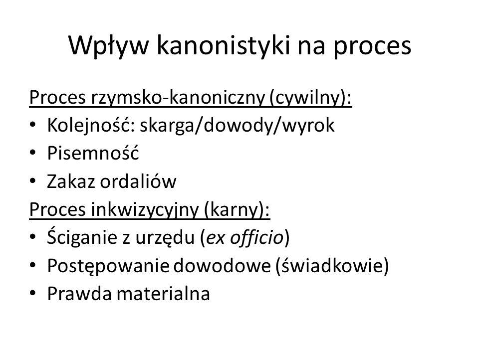 Wpływ kanonistyki na proces